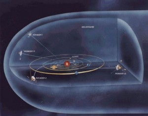 Voyager 1 e 2, così come Pioneer 10 e 11, si stanno avvicinando ai margini del sistema solare. Credit: NASA / Jet Propulsion Laboratory