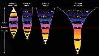 L'espansione dell'Universo sta accelerando oppure serve un nuovo modello?