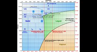La  genesi delle atmosfere planetarie