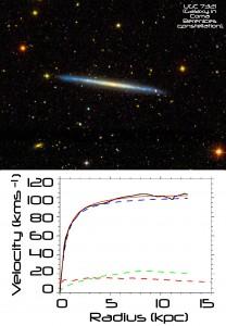 La galassia UGC 7321, un ottimo esempio di galassia cxircondata da un alone di materia oscura. Rielaborazione immagine:  Il Poliedrico