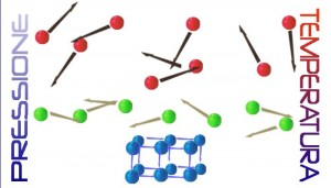 La velocità molecolare è funzione della loro temperatura. Credit: Il Poliedrico