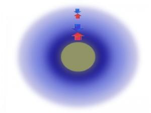 equilibrio idrostatico