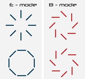 Modelli di impronte di polarizzazione nella Radiazione Cosmica di Fondo.