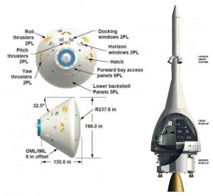 Schema della Orion e il suo inserimento nell'ogiva del vettore. Credit: NASA. Fonte: Wikipedia