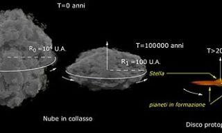 Materia pre-biotica nelle meteoriti