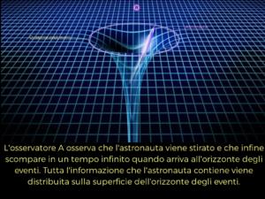 Il teorema della complementarietà dei buchi neri fu proposto da Susskind (anche questo concetto è mutuato da altre teorie, in questo caso dalla meccanica quantistica) per risolvere il paradosso dell'informazione perduta dentro un buco nero. Qui per l'osservatore A l'astronauta varcherebbe l'orizzonte degli eventi di un buco nero ma verrebbe distrutto mentre tutta la sua informazione verrebbe distribuita su tutta la superficie dell'orizzonte degli eventi. Invece per l'osservatore B oltre l'orizzonte o per lo stesso astronauta l'attraversamento dell'orizzonte avverrebbe senza particolari fenomeni di soglia, come già descritto nel primo articolo.