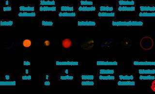 Da Euclide alla vastità del cosmo passando per \(\Lambda\)