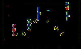 Molecole organiche su Marte (prima parte)