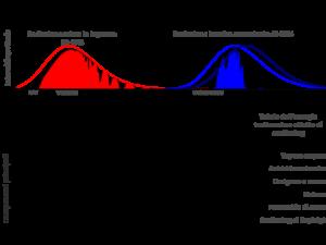 Radiazione trasmessa dall'atmosfera